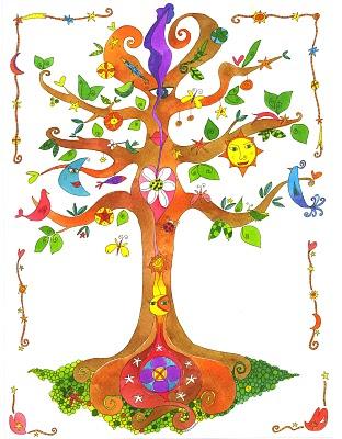 Huellas blog archive interpretaci n del rbol de la for Significado de la palabra arboles